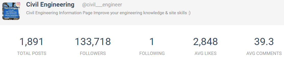 stats_for_@civil___engineer instagram -  civil   engineer - 6 Мировых Строительных Instagram!