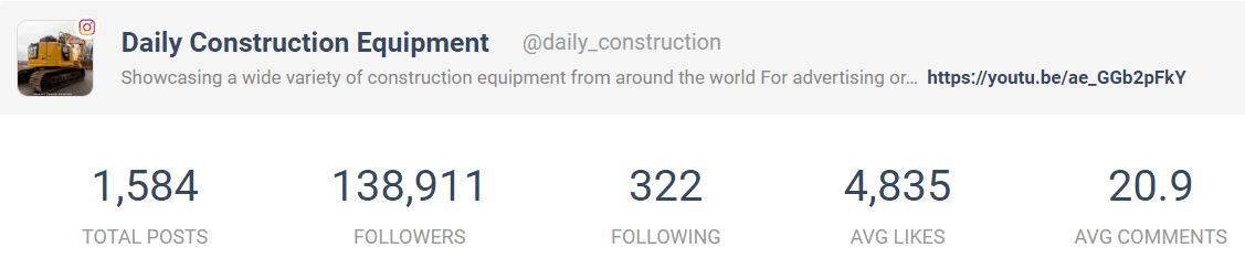 Stats_daily_construction instagram -  daily construction - 6 Мировых Строительных Instagram!