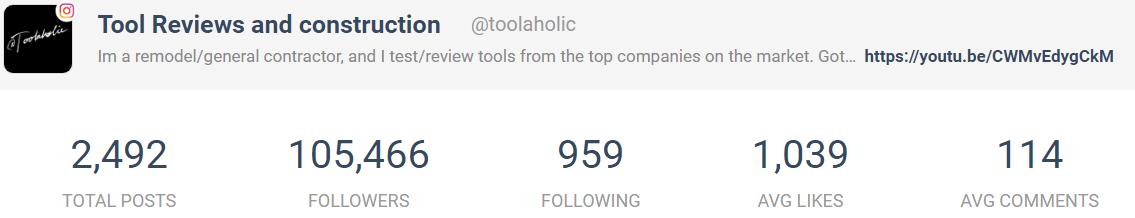 stats_toolaholic