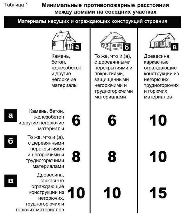 ystanovka-zabora установка за - zemvopros - Что нужно знать до установки забора?