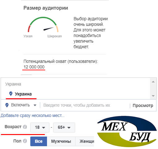 facebook_marketing_kiev-stats