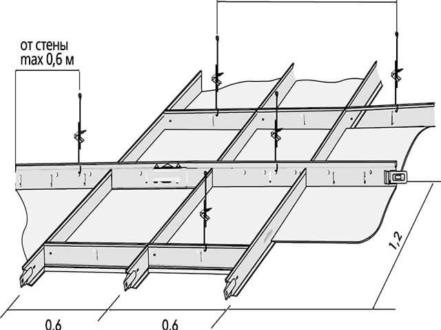 panel-potolochnaya-raznovidnost панель потолочная - 6 1 - Потолочные панели: от стекла до металла