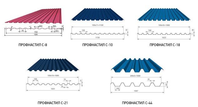 профнастил - Screenshot 29 - Профнастил: универсальный материал с отличными эксплуатационными параметрами