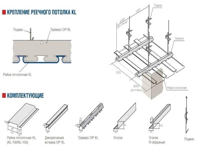 potolok-pod-klyz подвесной потолок -  D0 BF D0 BE D1 82 D0 BE D0 BB D0 BE D0 BA5 - Сколько стоит смонтировать подвесной потолок «под ключ»?