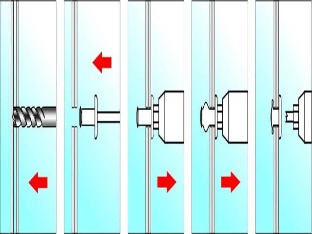 zaklepki-dlya-metala [object object] -  D0 B7 D0 B0 D0 BA D0 BB D0 B5 D0 BF D0 BA D0 B8 7 - Закльопки для металу: види, конструкція, техніка монтажу