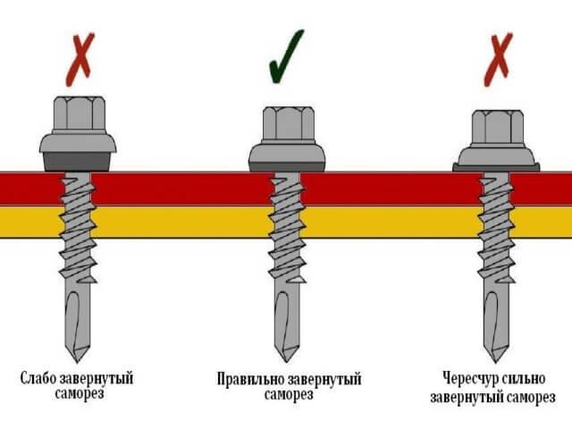 kreplenie-metala тонколистовой металл -  D0 BC D0 B5 D1 82 D0 B0 D0 BB D0 BB14 - Чем крепить тонколистовой металл: варианты соединения деталей