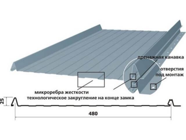 kreplenie-metala тонколистовой металл -  D0 BC D0 B5 D1 82 D0 B0 D0 BB D0 BB3 - Чем крепить тонколистовой металл: варианты соединения деталей