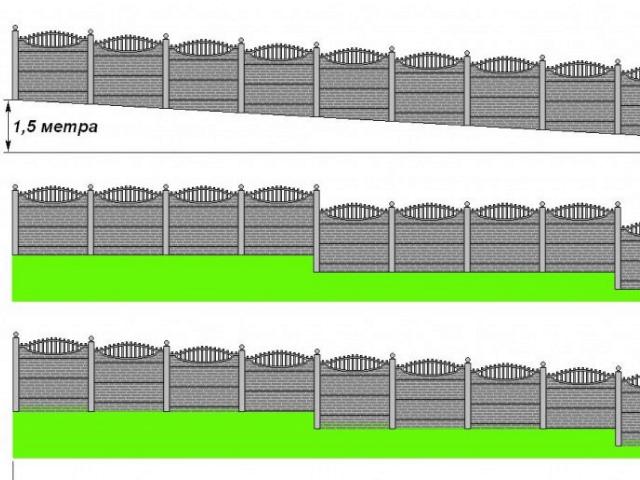 Zabor-na-sklone забор -  D1 81 D0 BA D0 BB D0 BE D0 BD 5 1 - Забор на склоне: как укрепить участок с помощью ограждения