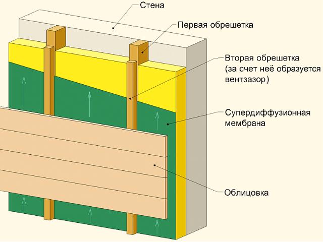 Zamena-fasada фасад -  D1 84 D0 B0 D1 81 D0 B0 D0 B4 13 1 - 10 вещей, которые важно знать при замене фасада